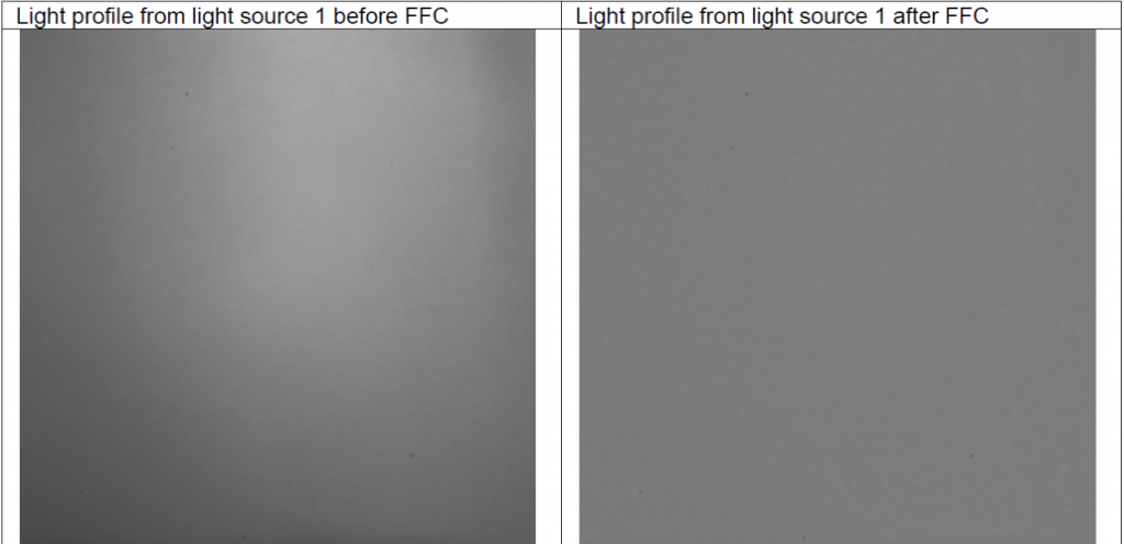 The effect of low frequency flat field correction